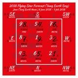 calendário do shui do feng de 2018 chineses 12 meses Ilustração do Vetor