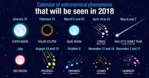 Calendar of astronomical phenomena that will be seen in 2018 on dark blue stars background vector illustration