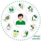 Calendario di allergia Fotografia Stock Libera da Diritti