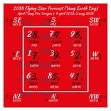 calendario di feng shui di 2018 cinesi 12 mesi Fotografia Stock