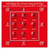 calendario di feng shui di 2018 cinesi 12 mesi Fotografie Stock Libere da Diritti
