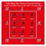 calendario di feng shui di 2018 cinesi 12 mesi Fotografie Stock