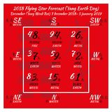 calendrier de shui de feng de 2018 Chinois 12 mois Photographie stock