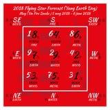 calendrier de shui de feng de 2018 Chinois 12 mois Photos stock