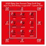 calendrier de shui de feng de 2018 Chinois 12 mois Image stock