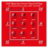 calendrier de shui de feng de 2018 Chinois 12 mois Illustration de Vecteur