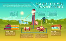 Calibre à énergie solaire d'infographics d'industrie de vecteur Photos stock