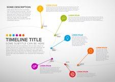 Calibre coloré de rapport de chronologie d'Infographic avec des bulles Photo stock