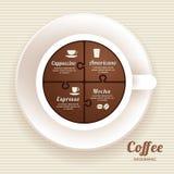 Calibre d'Infographic avec la bannière de puzzle de tasse de café. concept. illustration stock