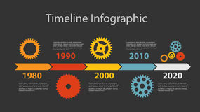Calibre d'Infographic de chronologie pour le vecteur d'affaires Photos stock