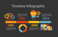 Calibre d'Infographic de chronologie pour le vecteur d'affaires Photo stock