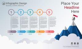 Calibre d'infographics d'affaires, chronologie d'étape importante ou carte de route avec des options de l'organigramme de process illustration stock