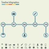 Calibre d'infographics de chronologie Éléments horizontaux de conception Illustration colorée de vecteur Photos libres de droits