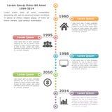Calibre d'infographics de chronologie Image libre de droits