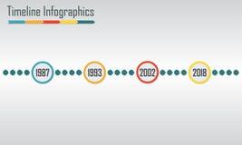 Calibre d'infographics de chronologie Photo libre de droits