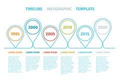 Calibre d'infographics de chronologie Photo stock
