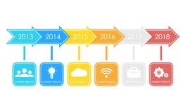 Calibre d'infographics de diagramme de processus de chronologie d'affaires Image libre de droits