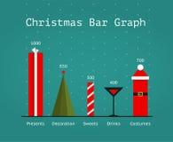 Calibre d'Infographics de statistiques de vacances de Noël
