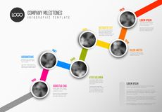 Calibre de chronologie d'étapes importantes de Vector Infographic Company illustration stock