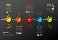Calibre de chronologie d'Infographic Photographie stock