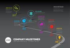 Calibre de chronologie d'Infographic avec des indicateurs Photographie stock