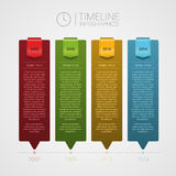 Calibre de chronologie de vecteur Infographie Photos libres de droits