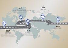 Calibre de conception : Chronologie d'affaires de carte de route Images stock