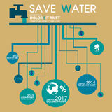 Calibre de conception d'élément d'Infographic d'écologie et d'environnement Images libres de droits