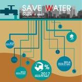 Calibre de conception d'élément d'Infographic d'écologie et d'environnement Image libre de droits