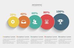 Calibre de conception d'Infographic, étape 5 au succès Images libres de droits