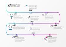 Calibre de conception d'Infographic Concept de chronologie avec 9 étapes Photos stock