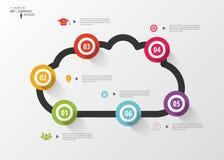 Calibre de conception d'Infographic Nuage Concept moderne d'affaires Illustration de vecteur Images libres de droits