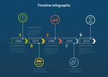 Calibre de conception de chronologie avec des icônes et des graphiques illustration de vecteur