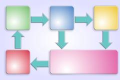 Calibre de diagramme de déroulement des opérations de vecteur illustration de vecteur