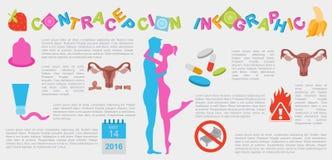 Calibre de graphique de méthodes de contraception Contraception Préservatifs k illustration stock