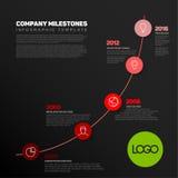Calibre de rapport de chronologie de Dark Company Infographic illustration de vecteur