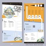 Calibre de site Web de page du style un de voyage Image stock