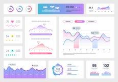 Calibre de tableau de bord d'Infographic E Vecteur analytique illustration libre de droits