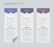 Calibre de Tableau d'évaluation avec le type de trois plans Photos libres de droits