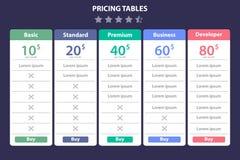 Calibre de Tableau des prix avec le plan cinq différent Image stock