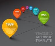 Calibre frais de chronologie d'Infographic avec des indicateurs sur une ligne Photographie stock libre de droits