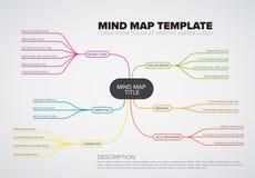 Calibre infographic abstrait de carte d'esprit de vecteur Photographie stock libre de droits