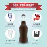 Calibre infographic de danger de boisson non alcoolisée Image stock