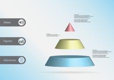 calibre infographic de l'illustration 3D avec la triangle horizontalement divisée à trois tranches de couleur Image libre de droits