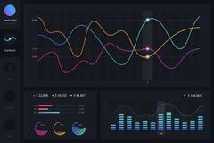 Calibre infographic de tableau de bord avec les graphiques annuels de statistiques de conception moderne Diagrammes en secteurs,  illustration stock