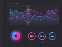 Calibre infographic de tableau de bord avec les graphiques hebdomadaires et annuels de conception moderne de statistiques Diagram illustration stock
