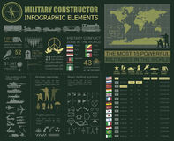 Calibre infographic militaire Illustration de vecteur avec le powe supérieur Images libres de droits