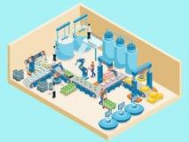 Calibre isométrique d'installation laitière