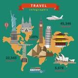 Calibre plat de Web de concept de style d'infographics de voyage Images libres de droits
