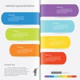 Calibre propre de bannières de nombre de conception Image libre de droits
